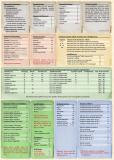 Koalitionskrieg - Referenzkarte laminiert